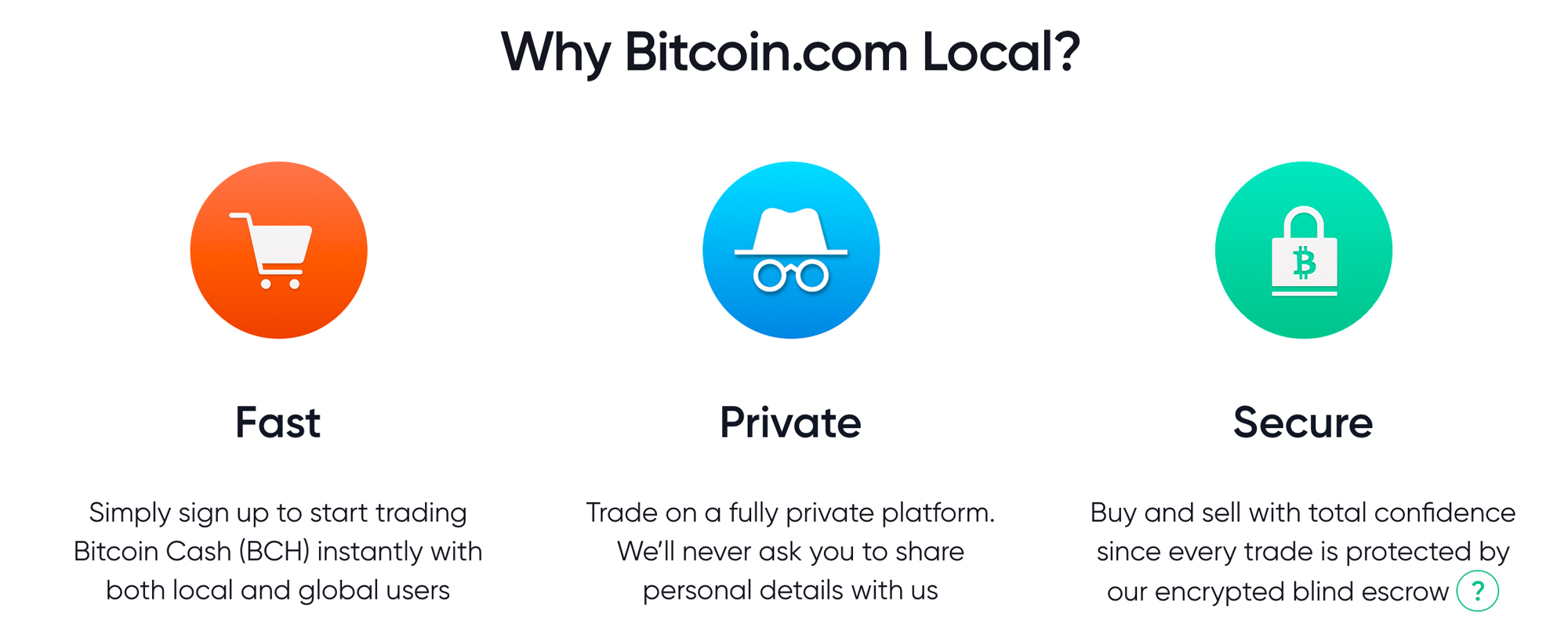 Bitcoin.com Local Gathers Steam as Other P2P Markets Falter