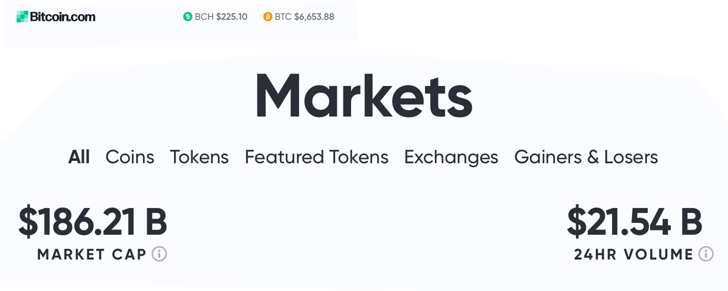 Market Update: Slew of Unknown Coins Has Seen Considerable Gains Since 'Black Thursday'