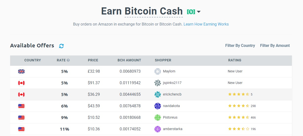 12 Platforms Allowing You to Trade Amazon, Ebay and Other Gift Cards With Cryptocurrencies