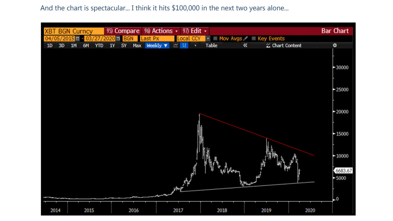 'Boomer Generation' In for a Rude Awakening - Macro Economist Predicts $1M Bitcoin by 2025