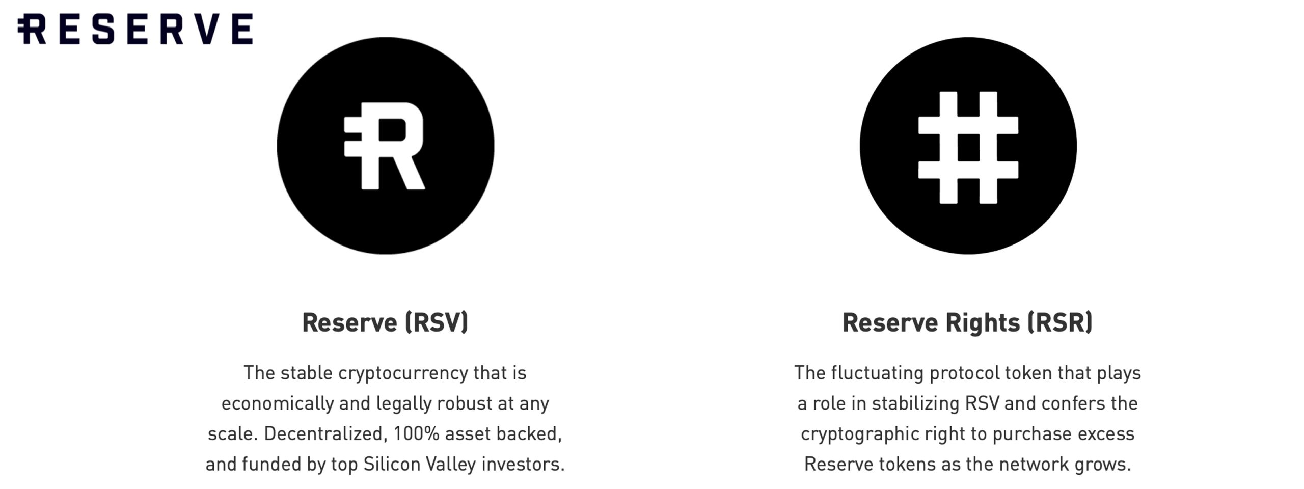 Bitcoin.com Exchange Now Supports Reserve Stablecoin RSV and the Utility Token RSR
