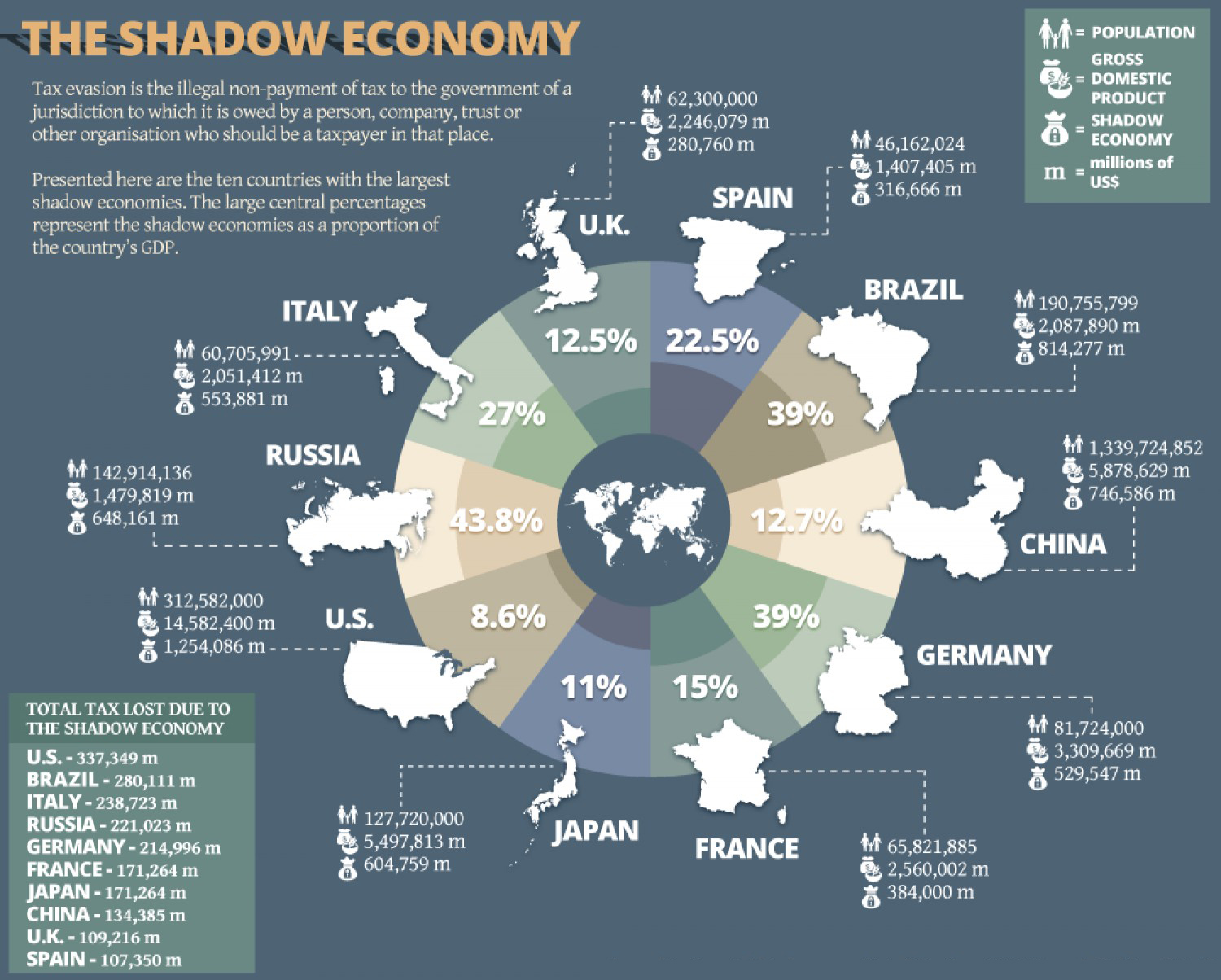 Hyperbitcoinization: Visions of Bitcoin Fueling the Post Covid-19 Shadow Economy