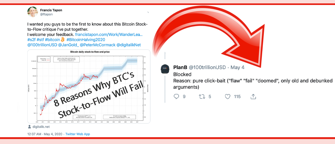 S2F Hopium: Report and Twitter Critics Find Flaws With Bitcoin's Stock-to-Flow Ratio