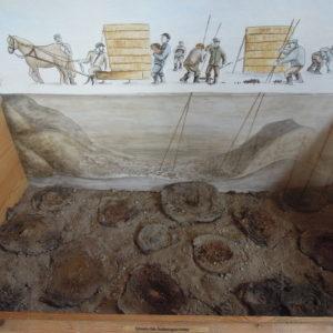 Museet i Dunshammar visar hur man tar upp myrmalm (för järntillverkning) från sjön Åmänningens botten, Ängelsberg.