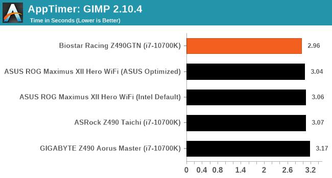 AppTimer: GIMP 2.10.4