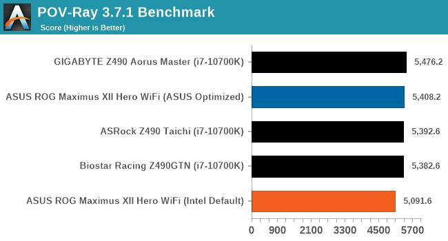 POV-Ray 3.7.1 Benchmark