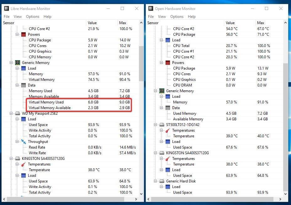 Libre Hardware Monitor vs Open Hardware Monitor virtual memory
