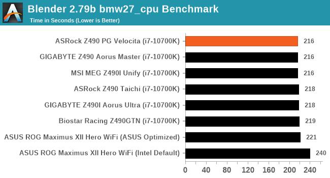 Blender 2.79b bmw27_cpu Benchmark