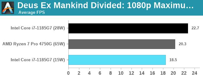 Deus Ex Mankind Divided: 1080p Maximum Quality