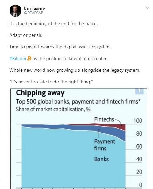 Macro Investor Dan Tapiero on Crypto Adoption: Emerging Economies Ahead of Developed States
