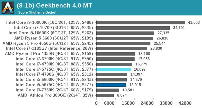 (8-1b) Geekbench 4.0 MT