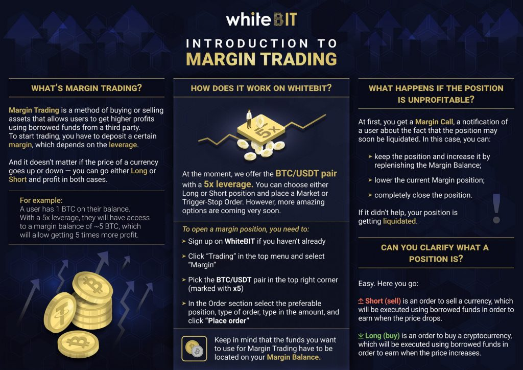 WhiteBIT Exchange Offers Margin Trading and Up to 30% APR on Smart Staking