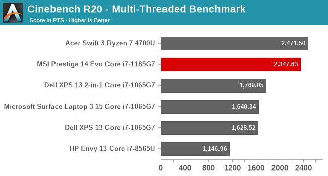 Cinebench R20 - Multi-Threaded Benchmark