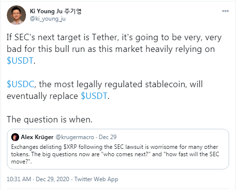 Bitfinex CTO: Tether Is Registered and Regulated Under FinCEN-USDT Not Next Target of the US SEC