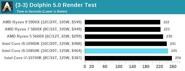 (3-3) Dolphin 5.0 Render Test