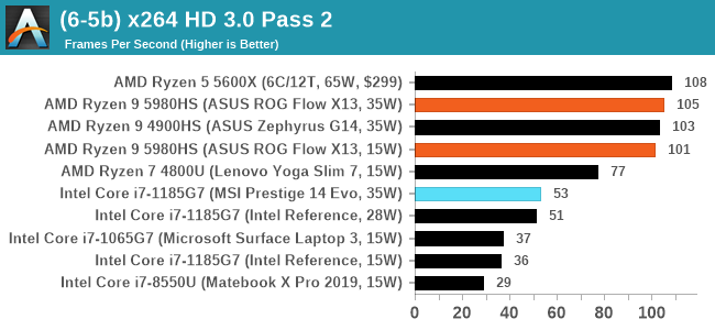 (6-5b) x264 HD 3.0 Pass 2