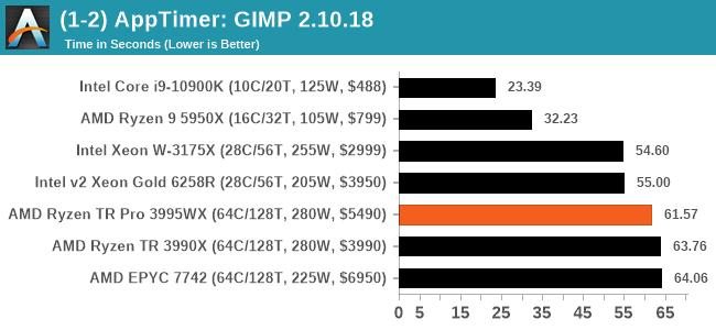 (1-2) AppTimer: GIMP 2.10.18