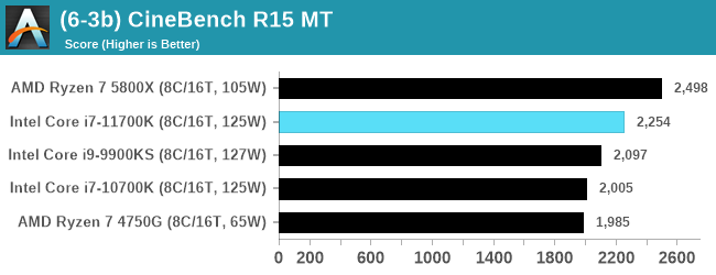 (6-3b) CineBench R15 MT