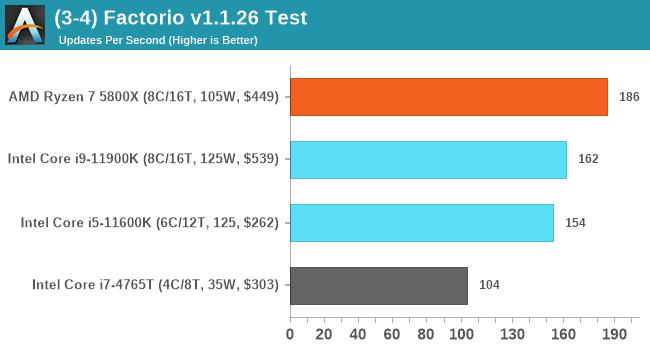 (3-4) Factorio v1.1.26 Test
