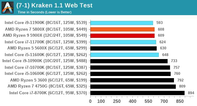 (7-1) Kraken 1.1 Web Test