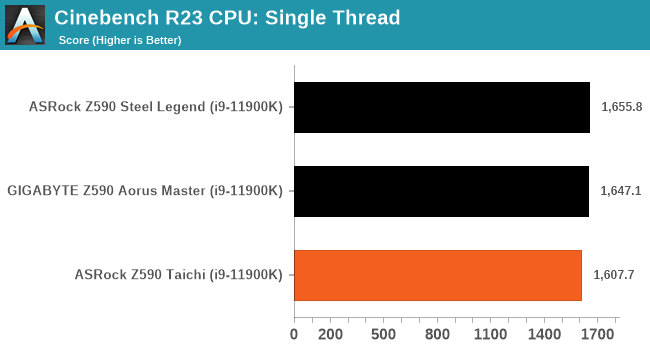 Cinebench R23 CPU: Single Thread