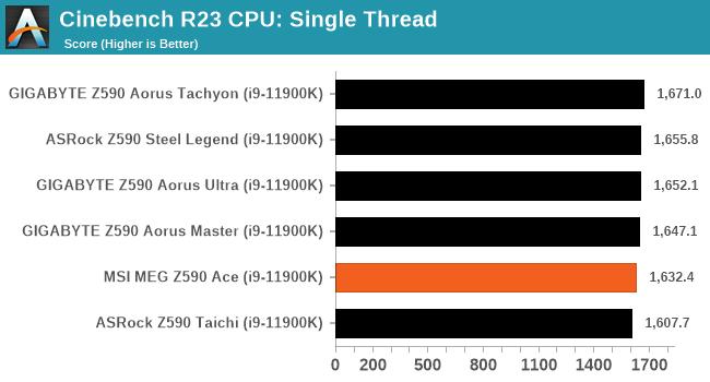 Cinebench R23 CPU: Single Thread