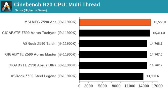 Cinebench R23 CPU: Multi Thread