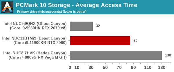 UL PCMark 10 Storage Full System Drive Benchmark - Primary Drive - Storage Average Access Tune